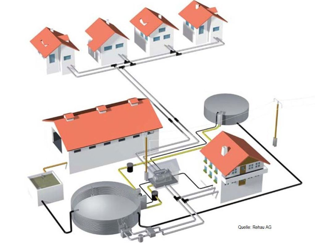 District Heating - Frank Eissler Project Development and Consulting